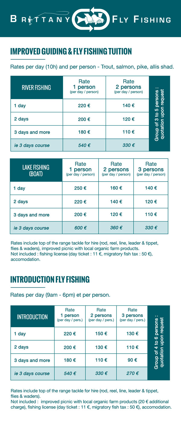 Rates Brittany Fly Fishing